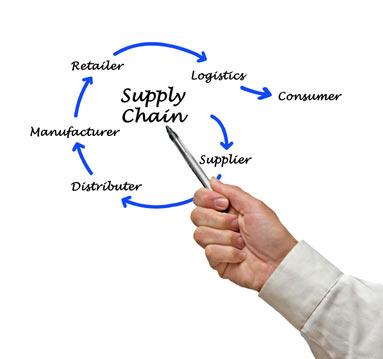 Supply Chain Partner